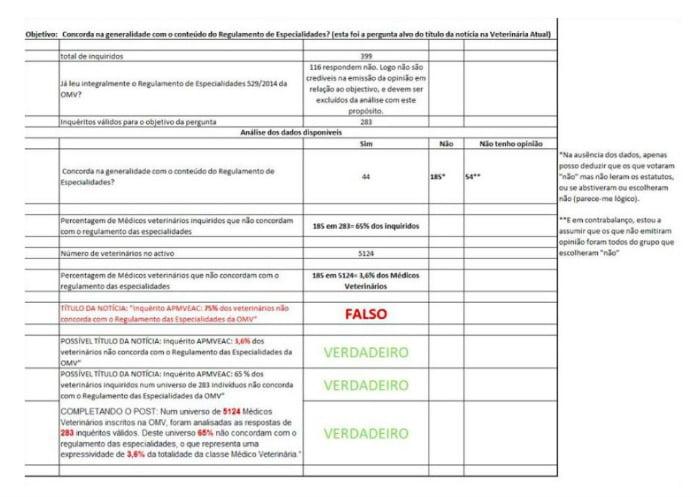 quadro direito de resposta
