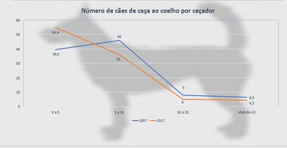 grafico3_coelho_bravo