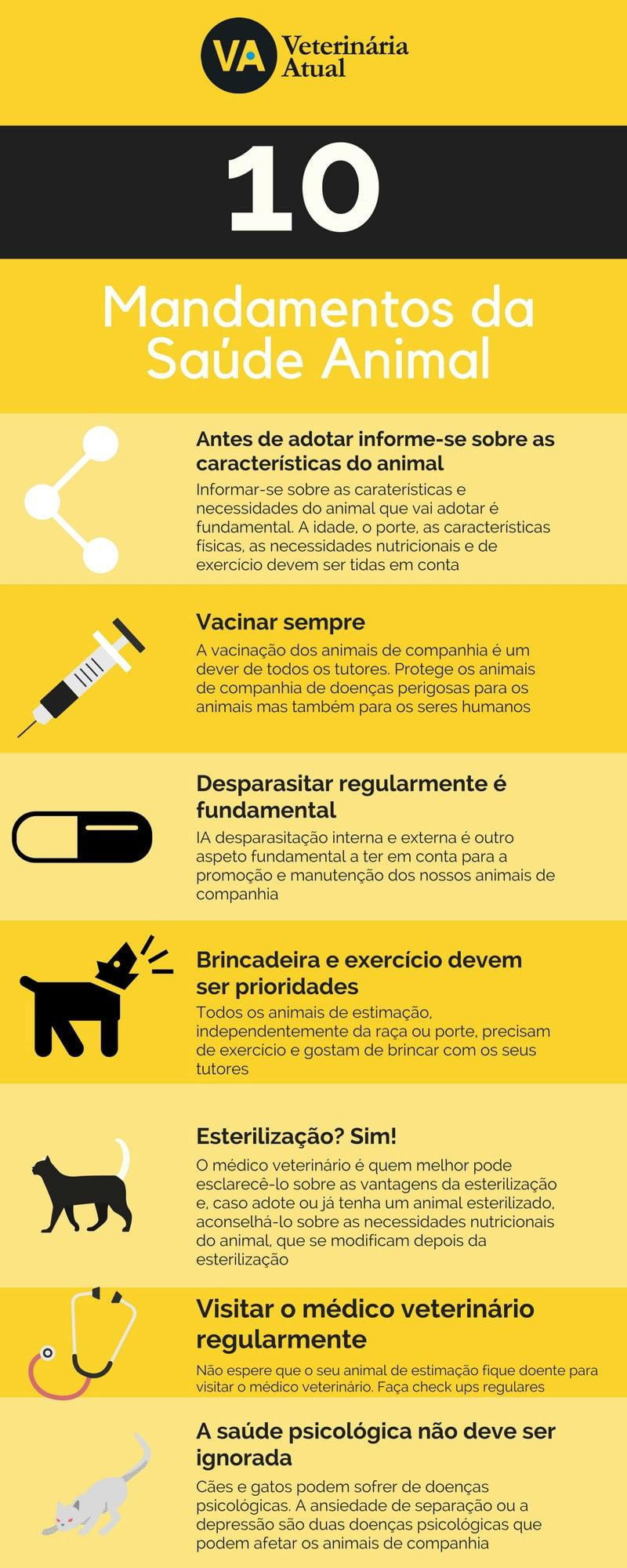 Celebra-se amanhã (28 de abril) o Dia Mundial do Médico Veterinário.