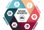 Infografia: Organização Mundial de Saúde Animal explica como combater resistência antimicrobiana