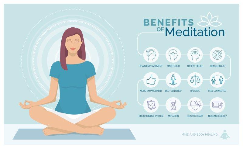 'Mindfulness na Medicina Veterinária': Exoclinic promove formação
